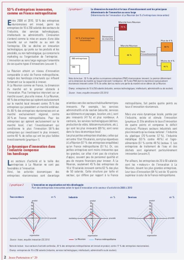 53 % d'entreprises innovantes,                                       [ graphique 1             La dimension du marché et l...