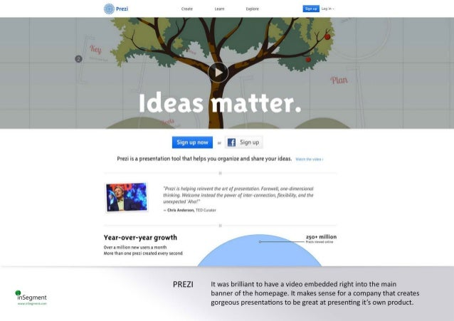 Create Leavn Exploit     'Prezi i5 helping reinvent the art ofpresentatinn Farewell,  one-dimensional thinking.  Welcome i...