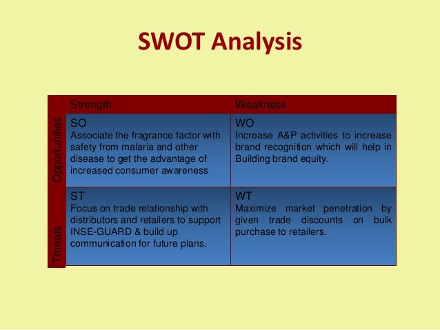 SWOT Analysis SO Associate the fragrance factor with safety from malaria and other disease to get the advantage of increas...