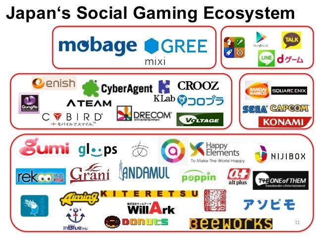 Japan's Social Gaming Ecosystem 11