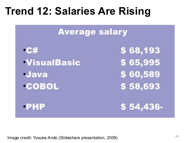 Trend 12: Salaries Are Rising 44   Image credit: Yusuke Ando (Slideshare presentation, 2009)