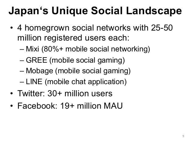 Japan's Unique Social Landscape      • 4 homegrown social networks with 25-50 million registered users each: –Mixi (...