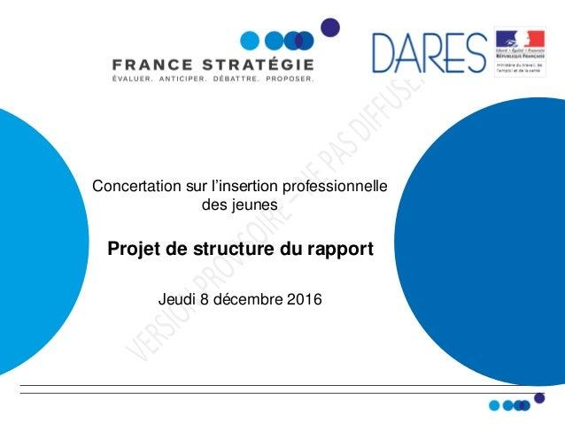 Concertation sur l'insertion professionnelle des jeunes Projet de structure du rapport Jeudi 8 décembre 2016