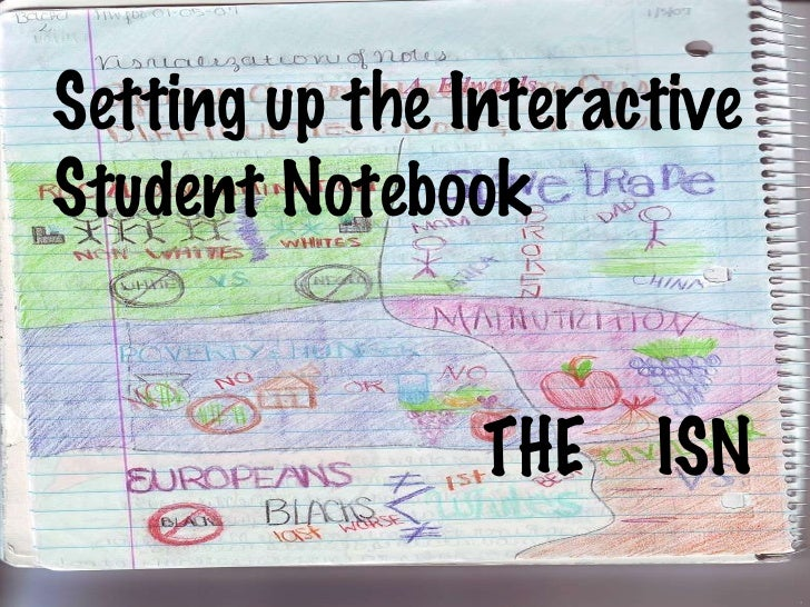 Interactive Notebook For English - Interactive notebooks high school