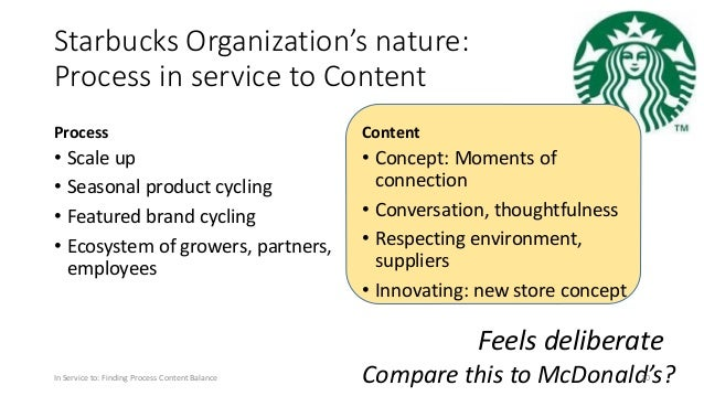 Starbucks Organization's nature: Process in service to Content Process • Scale up • Seasonal product cycling • Featured br...