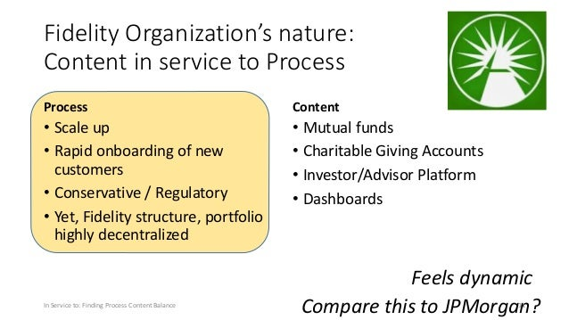 Fidelity Organization's nature: Content in service to Process Process • Scale up • Rapid onboarding of new customers • Con...