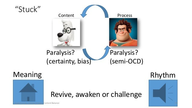 """""""Stuck"""" Rhythm Meaning Revive, awaken or challenge Content Process In Service to: Finding Process Content Balance 14 Paral..."""