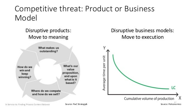 Competitive threat: Product or Business Model Disruptive products: Move to meaning Disruptive business models: Move to exe...