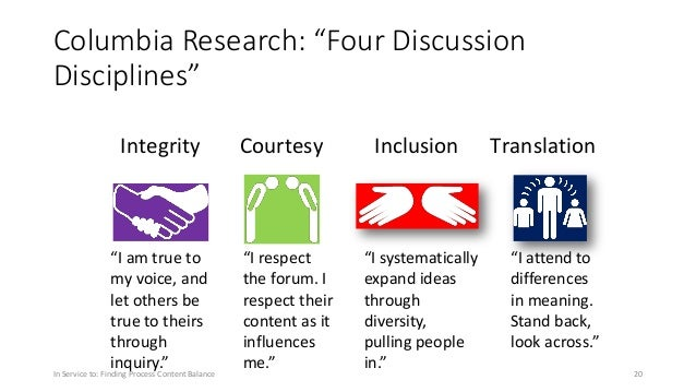 """Columbia Research: """"Four Discussion Disciplines"""" In Service to: Finding Process Content Balance 20 Inclusion Translation I..."""