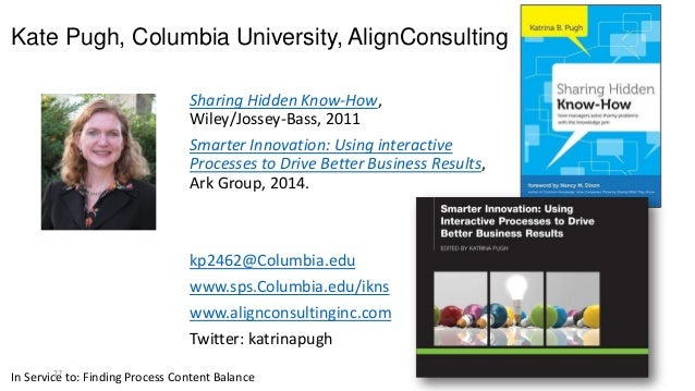 Kate Pugh, Columbia University, AlignConsulting Sharing Hidden Know-How, Wiley/Jossey-Bass, 2011 Smarter Innovation: Using...