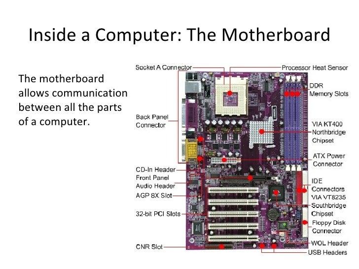 inside a computer workstation rh slideshare net inside a computer labeled diagram What's Inside a Computer