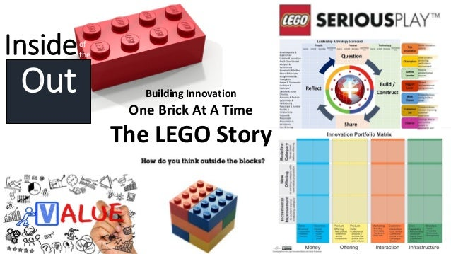 Inside Out of the Building Innovation One Brick At A Time The LEGO Story