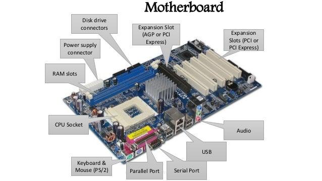 inside a computer rh slideshare net