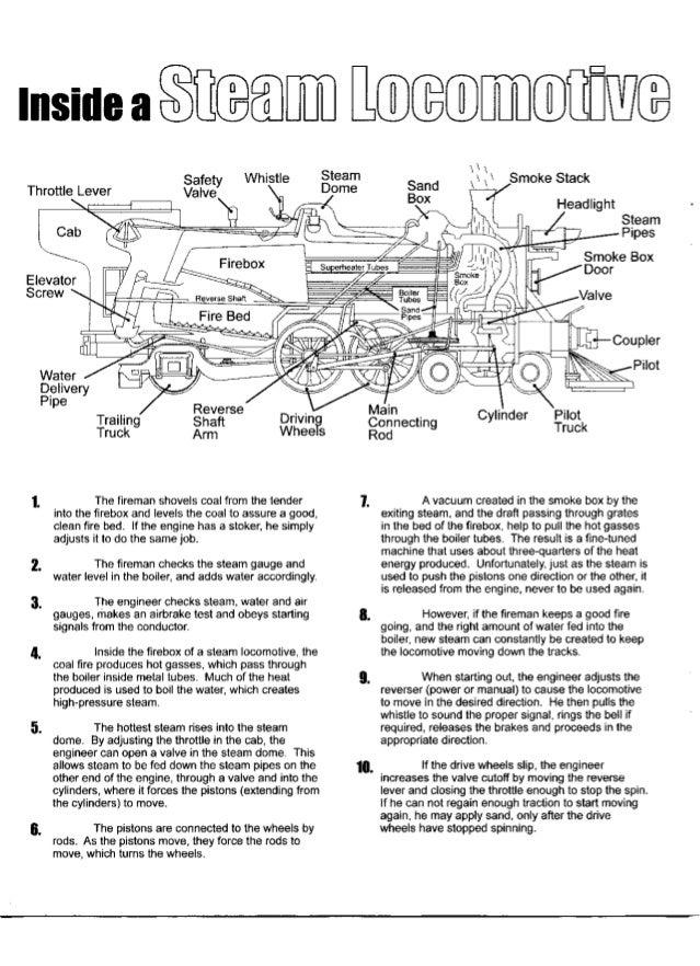 Inside a steam locomotive