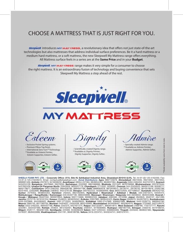 Sleepwell mattress online shopping for Online shopping for mattresses