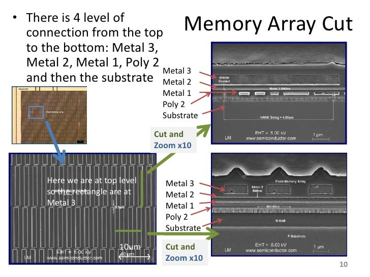 • There is 4 level of   connection from the top              Memory Array Cut   to the bottom: Metal 3,   Metal 2, Metal 1...
