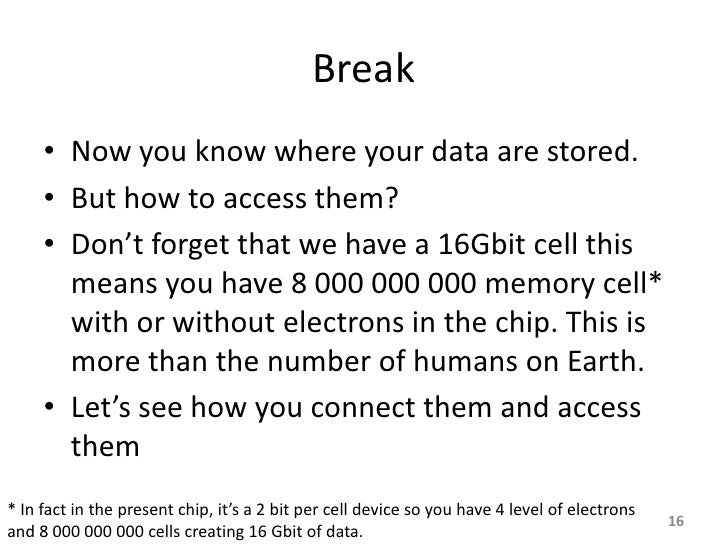 Break      • Now you know where your data are stored.      • But how to access them?      • Don't forget that we have a 16...