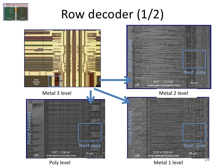 Row decoder (1/2)                                                 Memory Array                                            ...