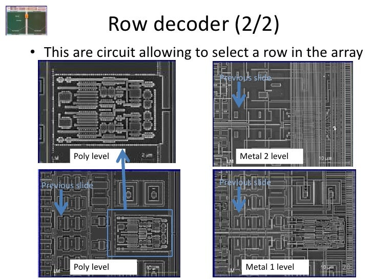 Row decoder (2/2) • This are circuit allowing to select a row in the array                                Previous slide  ...