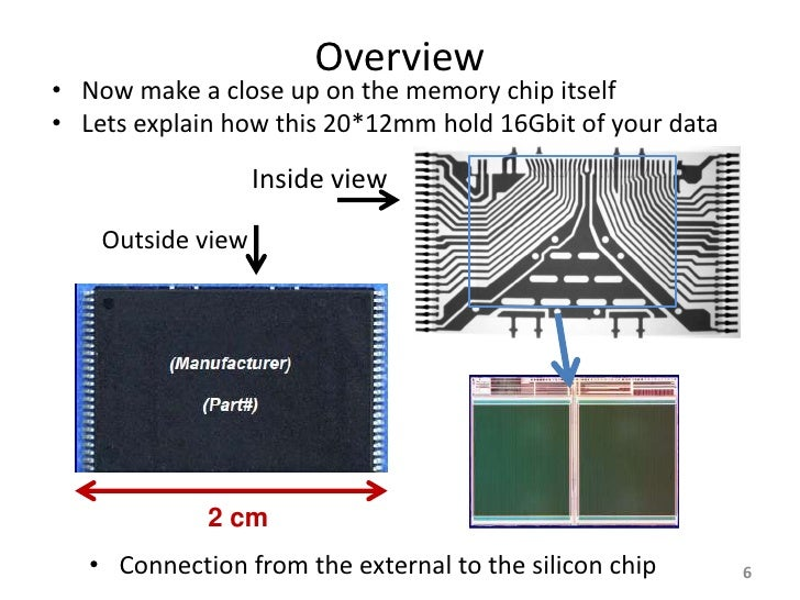 Overview • Now make a close up on the memory chip itself • Lets explain how this 20*12mm hold 16Gbit of your data         ...