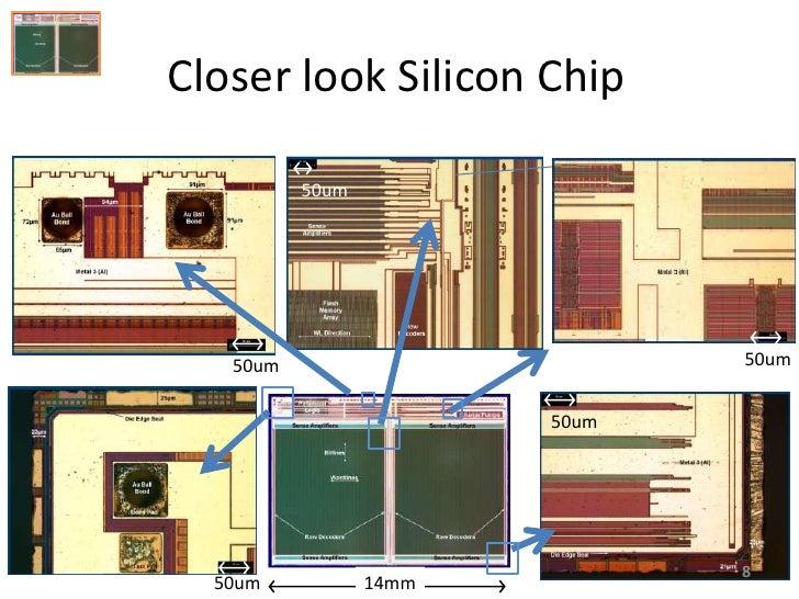 Closer look Silicon Chip            50um        50um                        50um                           50um           ...