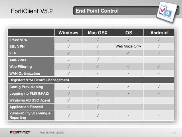 Forticlient Windows Vista - Radakesetor