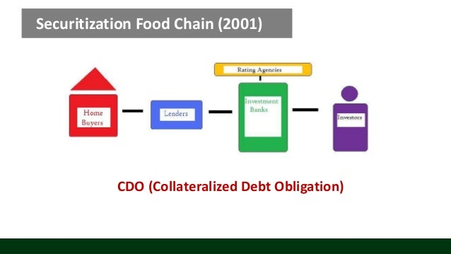 securitization food chain