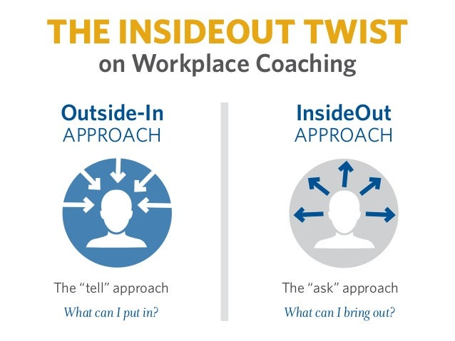 outside in or inside out Inside out, outside in: what we bring to the world, and what it brings to us, by eugene beresin, md.