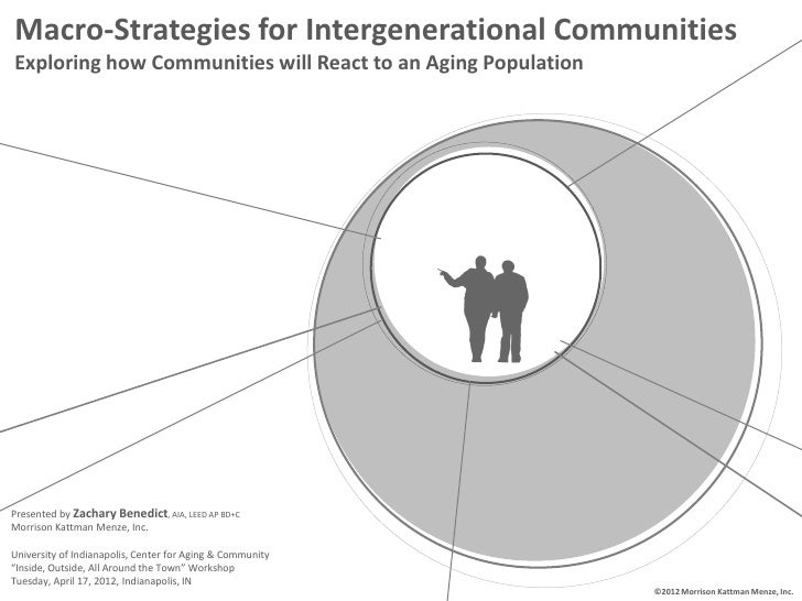 Macro-Strategies for Intergenerational CommunitiesExploring how Communities will React to an Aging PopulationPresented by ...