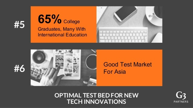 OPTIMAL TEST BED FOR NEW TECH INNOVATIONS #5 #6 Good Test Market For Asia 65%College Graduates, Many With International Ed...