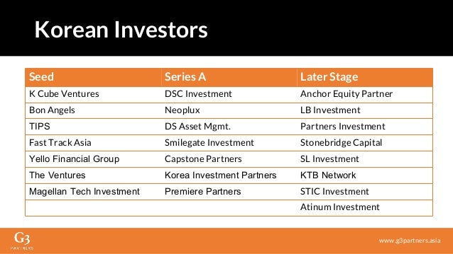 Seed Series A Later Stage K Cube Ventures DSC Investment Anchor Equity Partner Bon Angels Neoplux LB Investment TIPS DS As...
