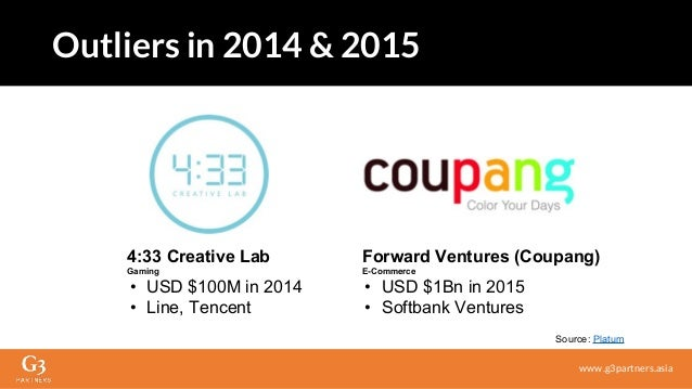 Forward Ventures (Coupang) E-Commerce • USD $1Bn in 2015 • Softbank Ventures 4:33 Creative Lab Gaming • USD $100M in 2014 ...