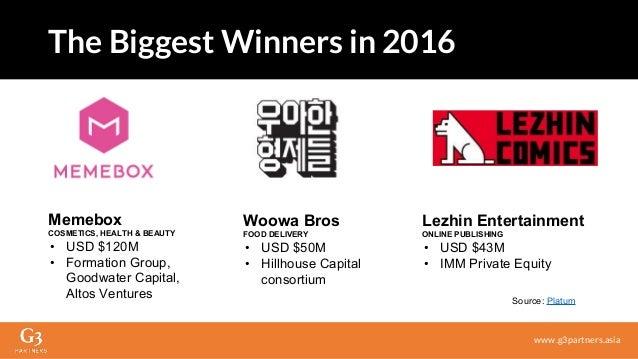 Woowa Bros FOOD DELIVERY • USD $50M • Hillhouse Capital consortium Lezhin Entertainment ONLINE PUBLISHING • USD $43M • IMM...