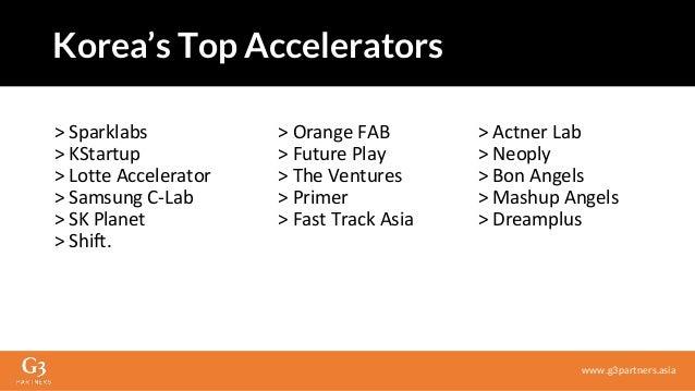 Korea's Top Accelerators > Sparklabs > KStartup > Lotte Accelerator > Samsung C-Lab > SK Planet > Shift. > Orange FAB > Fu...