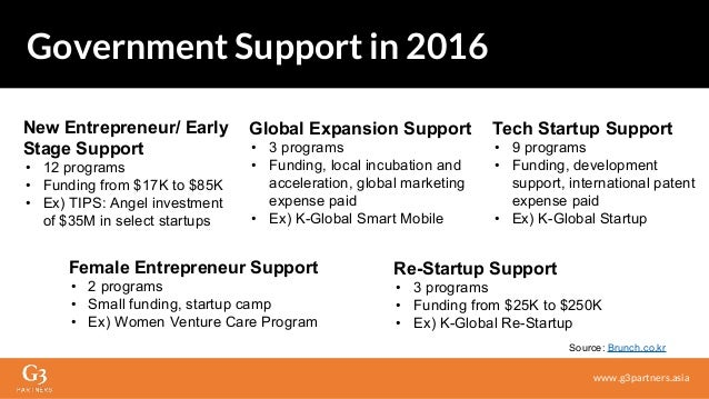 New Entrepreneur/ Early Stage Support • 12 programs • Funding from $17K to $85K • Ex) TIPS: Angel investment of $35M in se...