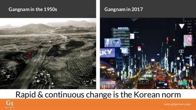 Gangnam in the 1950s Rapid & continuous change is the Korean norm www.g3partners.asia Gangnam in 2017