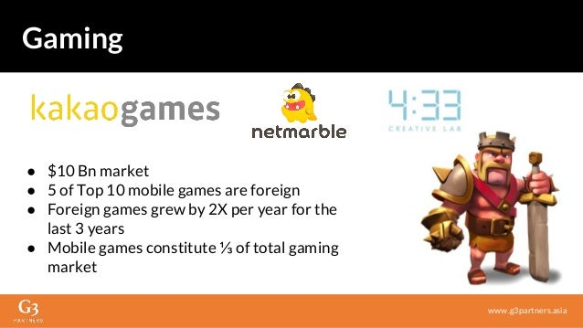 ● $10 Bn market ● 5 of Top 10 mobile games are foreign ● Foreign games grew by 2X per year for the last 3 years ● Mobile g...