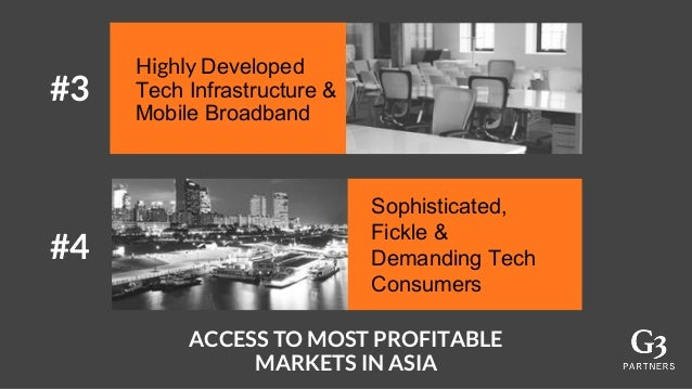 Highly Developed Tech Infrastructure & Mobile Broadband ACCESS TO MOST PROFITABLE MARKETS IN ASIA #3 #4 Sophisticated, Fic...