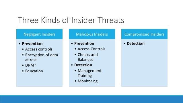cert guide to insider threats pdf