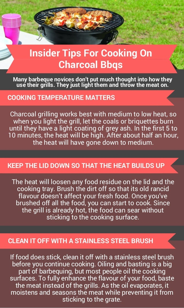 Charcoal Grilling Works Best With Medium To Low Heat, So When You Light The  Grill