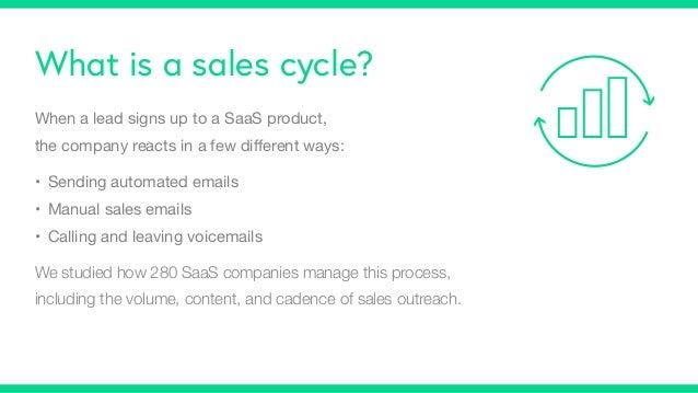 Study: Inside the Sales Cycles of 280 SaaS Companies Slide 2