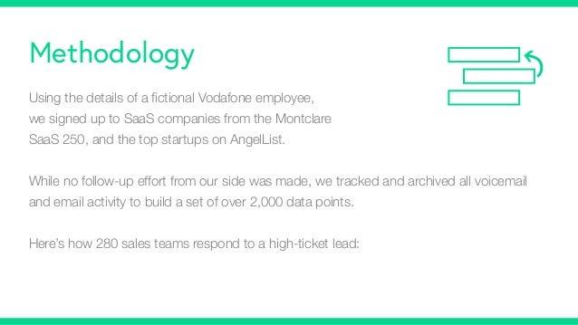 Study: Inside the Sales Cycles of 280 SaaS Companies Slide 3