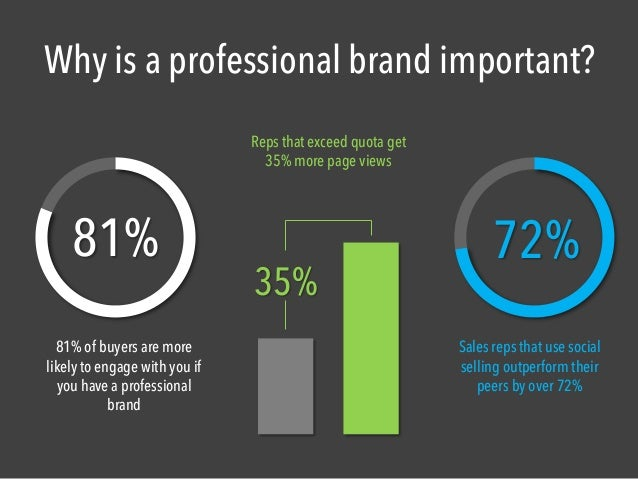 INside Sales Series: Optimising your professional brand to accelerate sales Slide 2