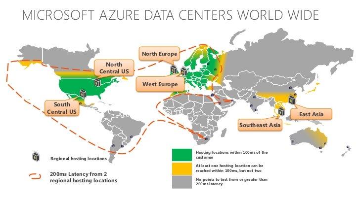 azure data centers location