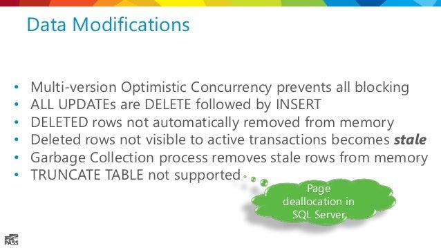 Inside SQL Server In-Memory OLTP