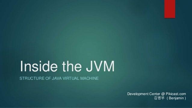 Inside the jvm