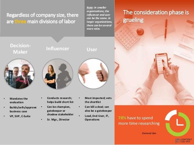 Inside the Mind of the B2B Buyer 2020 Slide 3