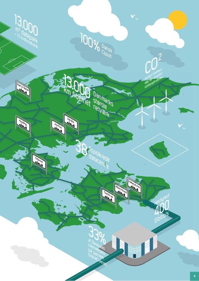 9 100%DanskCloud 13.000km fibernet Danmarksstørstenetværk 13.000m2 datapark = 1.5 fodboldbane Hastighed 400 Gbits/s 9 38To...