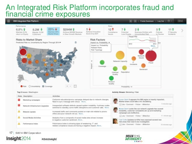 xerox corporation evaluating risk of financial statement fraud We used the global reporting initiative  risk management 410: processes for evaluating the  of financial metrics xerox provides.