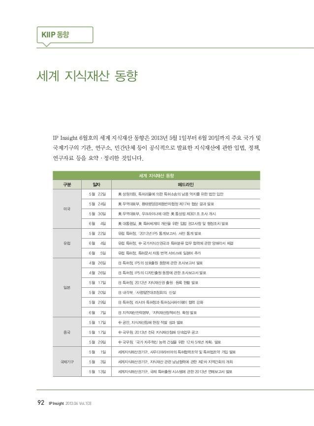 92 IPInsight 2013.06 Vol.1(3) KIIP동향 세계 지식재산 동향 IP Insight 6월호의 세계 지식재산 동향은 2013년 5월 1일부터 6월 20일까지 주요 국가 및 국제기구의 기관, 연구소, ...